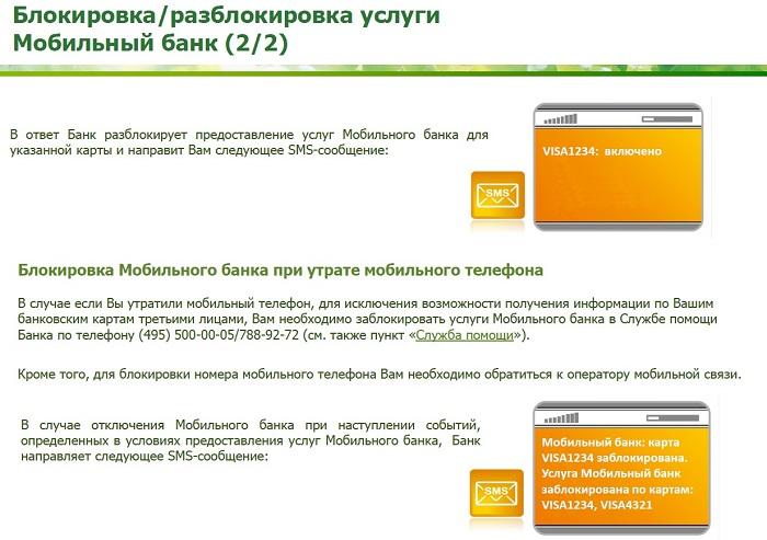 Информация с сайта банка