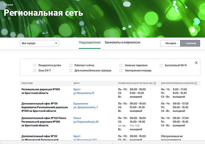 Отделения БПС-Сбербанка