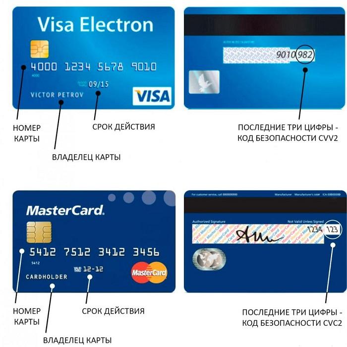 Данные банковской карты
