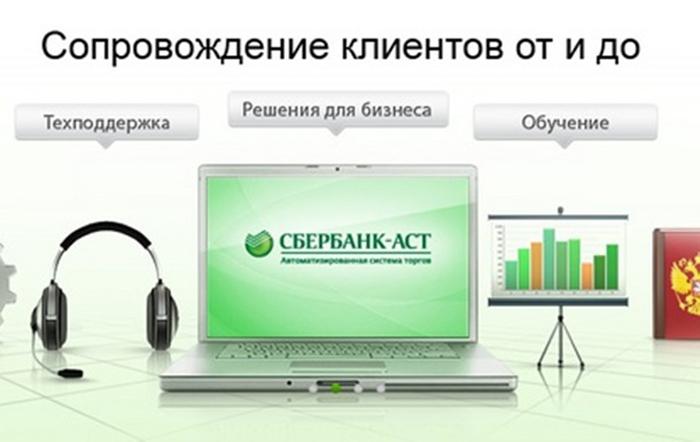 Техподдержка Сбербанк АСТ