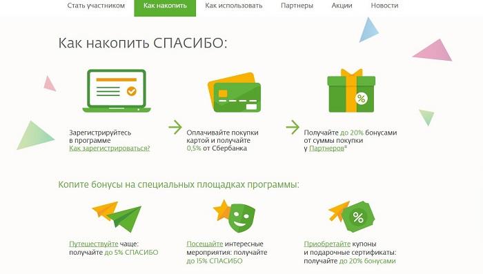 Схема начисления бонусов