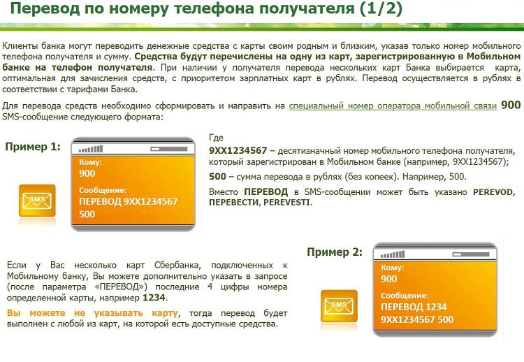 Перевод через мобильный банк