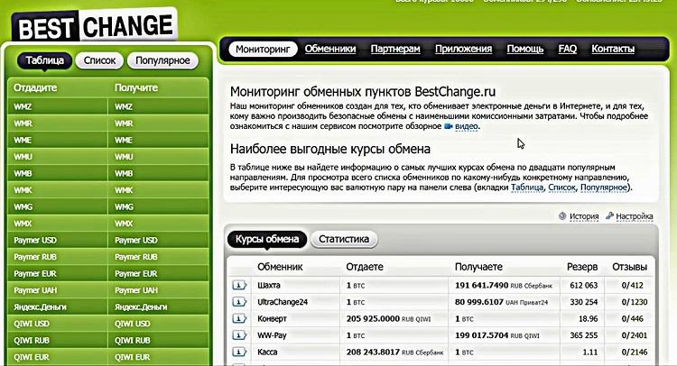 Сайт обменников