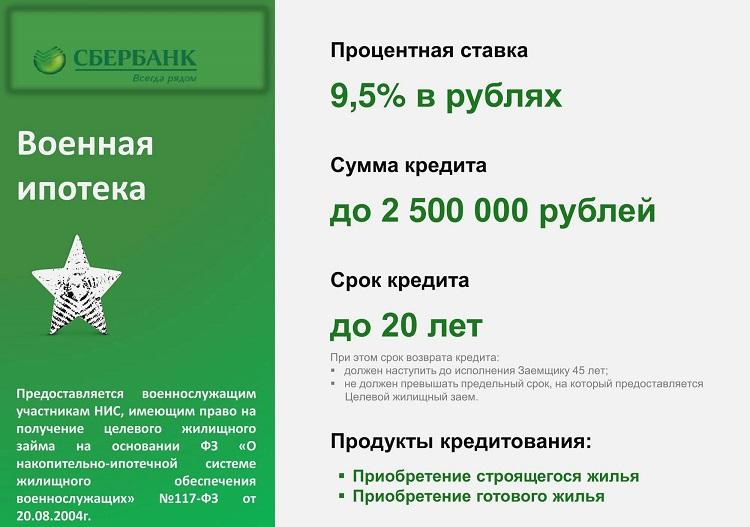 Предложение Сбербанка
