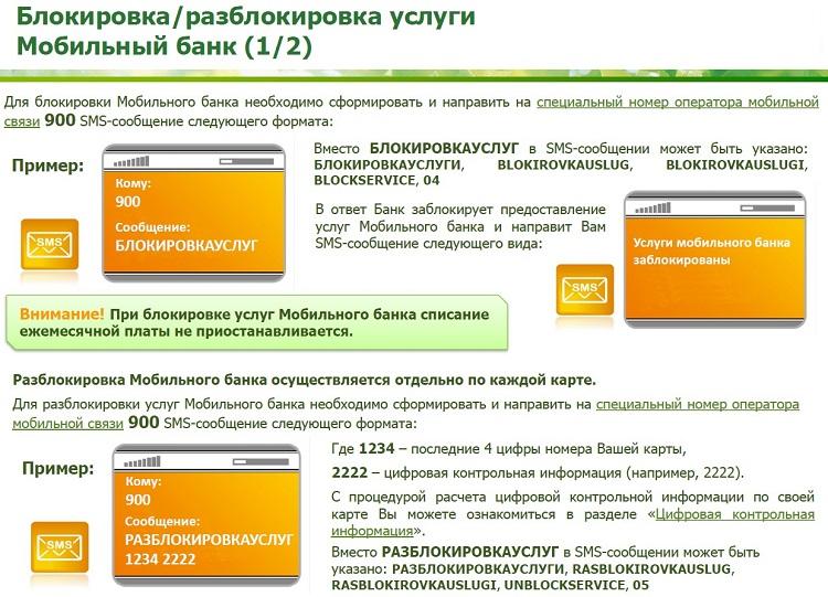 Инструкция банка