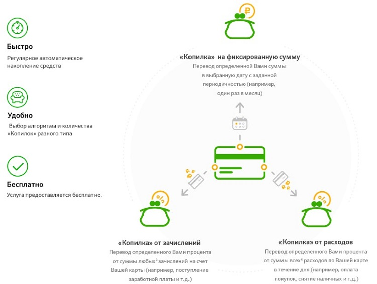 Схема работы сервиса